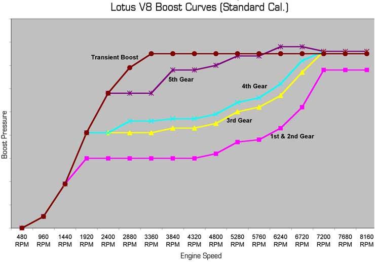 V8%20Boost%20Standard.jpg
